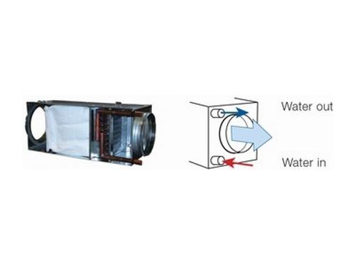 Systemair VBF 100 vodný ohrievač pre kruhové potrubie