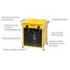 Master B 15 EPB profesionálny elektrický ohrievač s ventilátorom popis