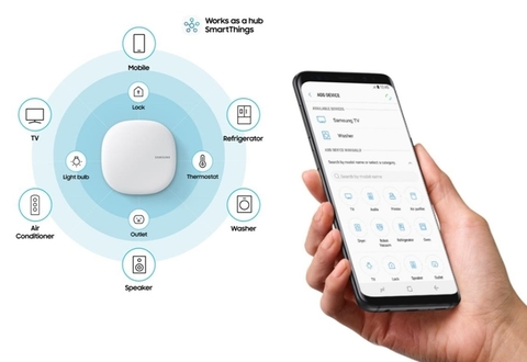 Samsung SmartThings aplikácia