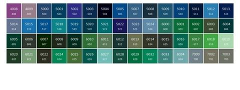 Farby Terma - farebné prevedenia RAL - odtiene2