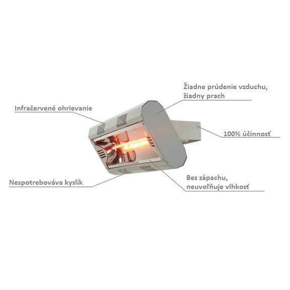 Master FACT 20 elektrický infračervený ohrievač popis