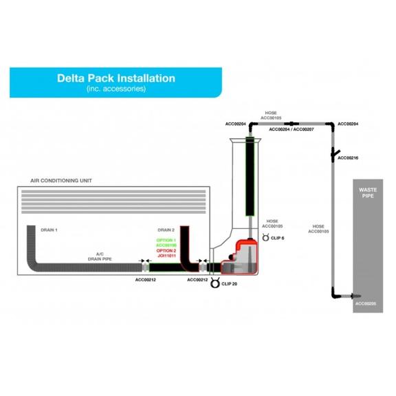 pripojiť a potrubia konštrukcia Inc