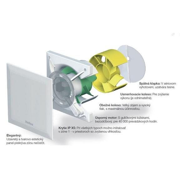 Helios MiniVent M1/100 P dvojotáčkový ventilátor s pohybovým snímačom - súčiastky ventilátora