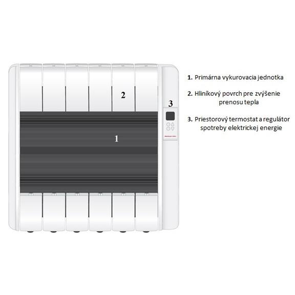 Digitálny elektrický radiátor Gabarrón ECOSECO RX4F 500W