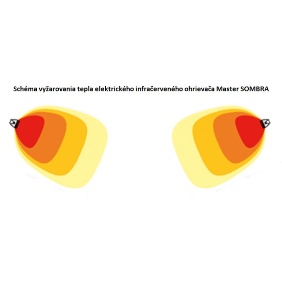 Master SOMBRA 8 elektrický infračervený ohrievač schéma vyžarovania tepla