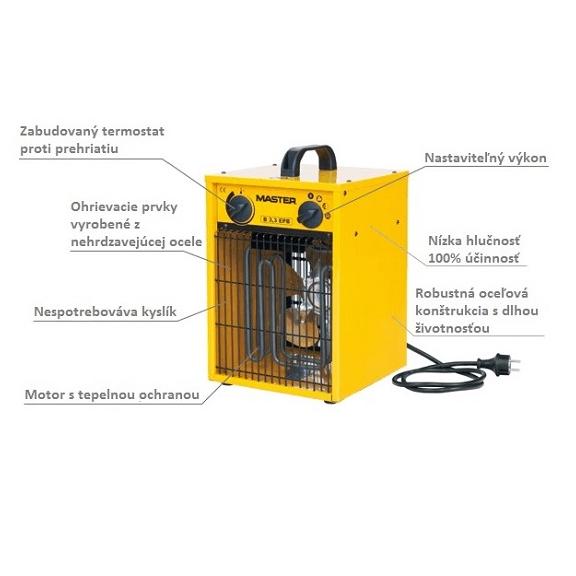 Master B 3.3 EPB profesionálny elektrický ohrievač s ventilátorom popis