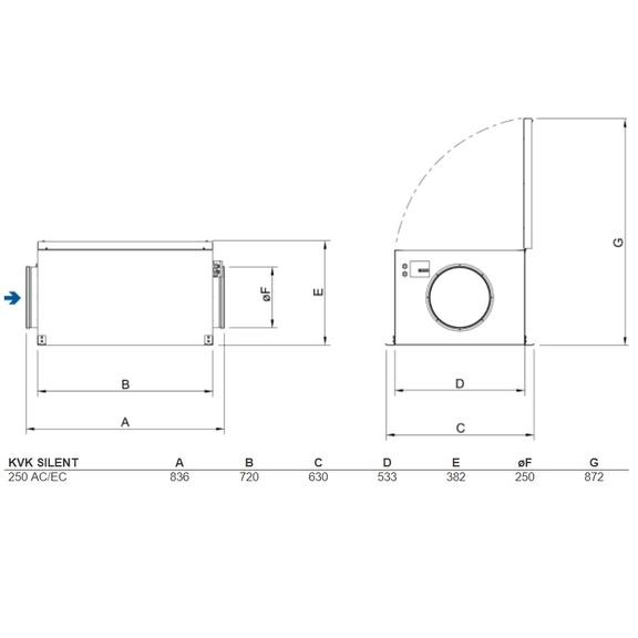 Systemair KVK Silent 250EC kruhový ventilátor - rozmery